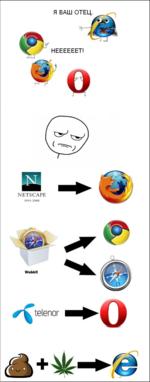 Я ВАШ ОТЕЦ. НЕЕЕЕЕЕТ! У NETSCAPE 1994-2008 Webkit telenor