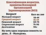 Классификация возрастов. принятая Всемирной Организацией Здравоохранения (ВОЗ) Возраст Молодой возраст Средний возраст Пожилой возраст Старческий возраст Долголетие Кол-во лет 18-44 45-59 60-74 75-90 90+ Ну хоть одна хорошая новость за день.. Я - Молодежь.