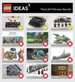 IDEAS  Third 2019 Review Results MuntSHLURe C^UEEN I Want to Break Free